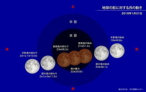lunar-eclipse-move-m.jpg